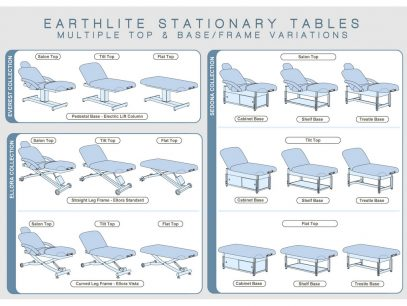 Stationary-Table-Variations